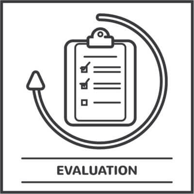 Personalized Brand Evaluation